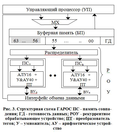 Это изображение имеет пустой атрибут alt; его имя файла - ris2_rek-1.png